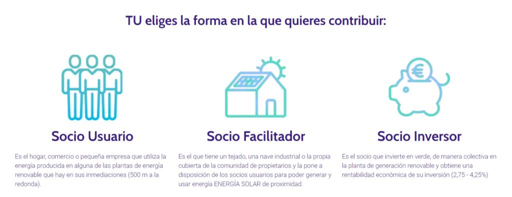 energia solar autoconsumo